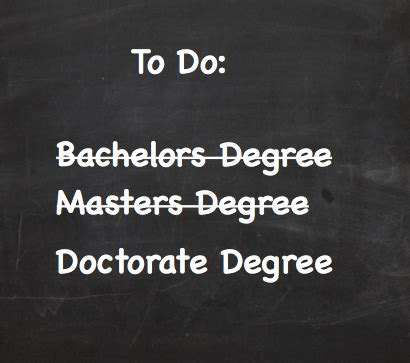 How to Choose a Dissertation Topic For Your Doctoral